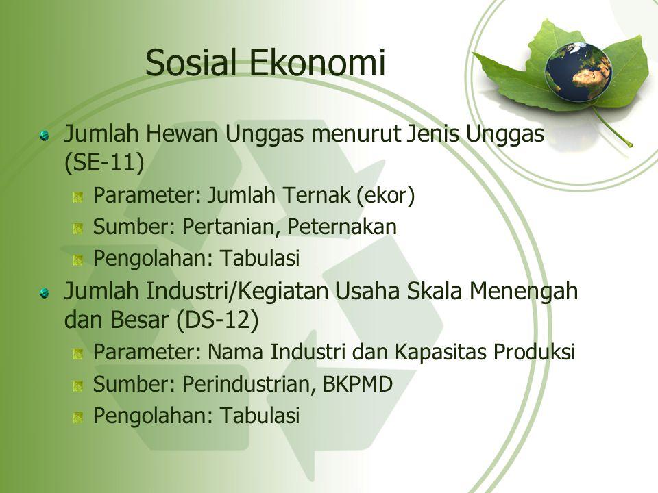 Sosial Ekonomi Jumlah Hewan Unggas menurut Jenis Unggas (SE-11)