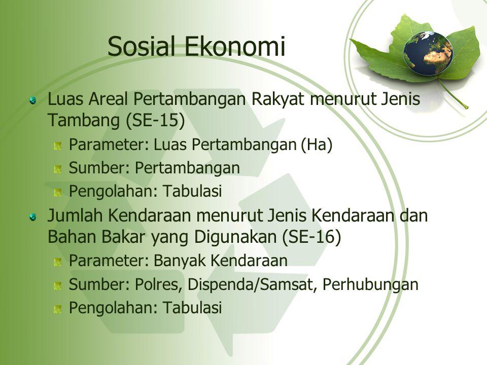 Sosial Ekonomi Luas Areal Pertambangan Rakyat menurut Jenis Tambang (SE-15) Parameter: Luas Pertambangan (Ha)