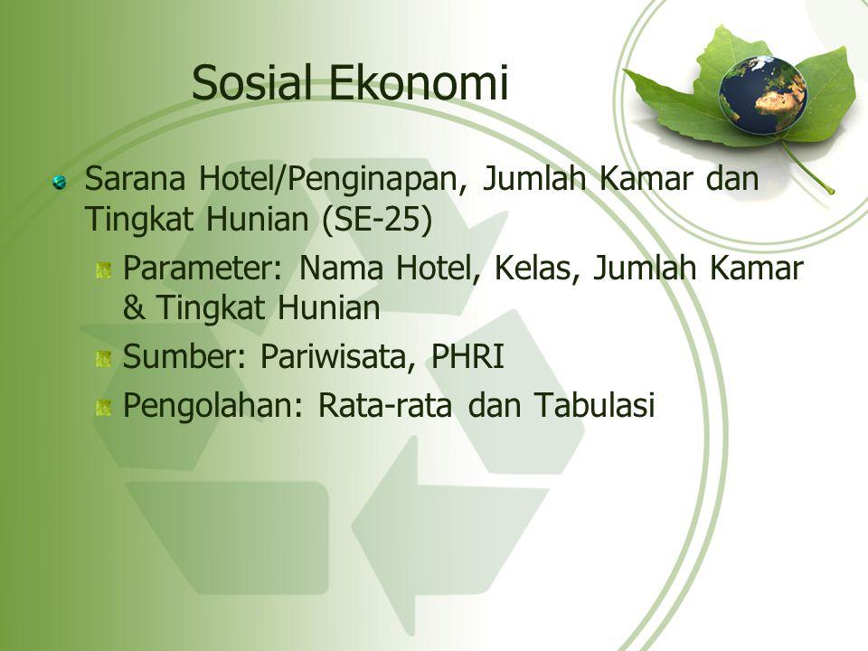 Sosial Ekonomi Sarana Hotel/Penginapan, Jumlah Kamar dan Tingkat Hunian (SE-25) Parameter: Nama Hotel, Kelas, Jumlah Kamar & Tingkat Hunian.