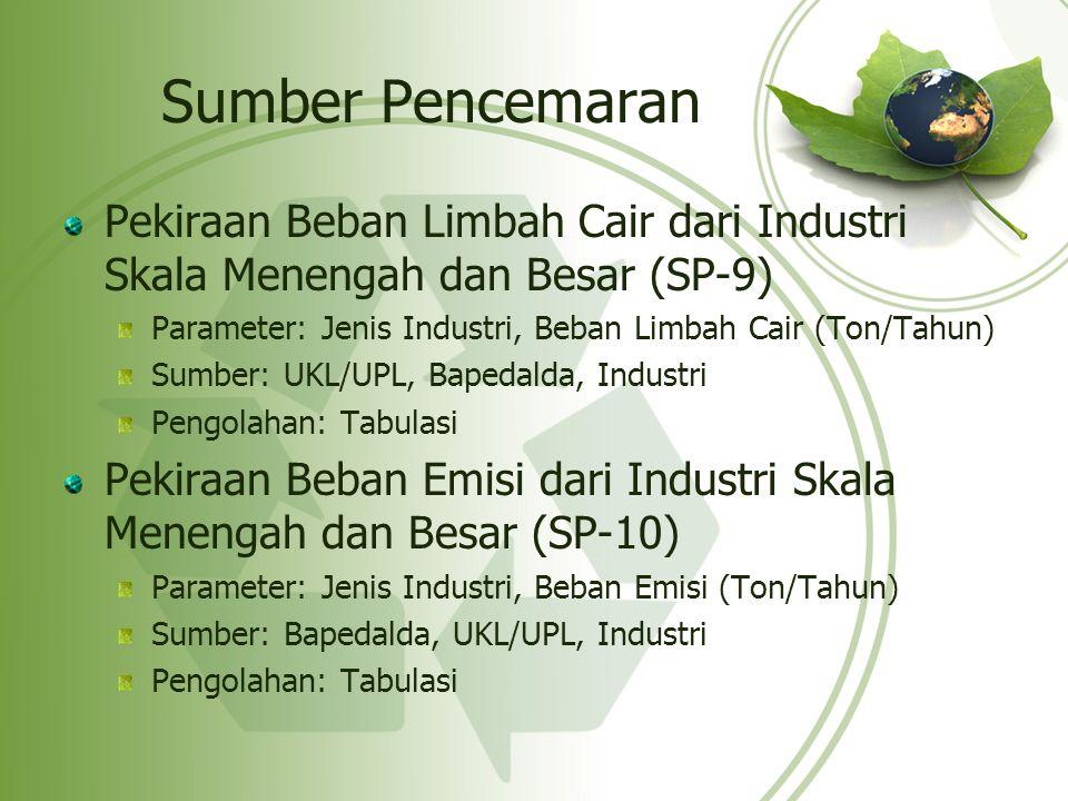 Sumber Pencemaran Pekiraan Beban Limbah Cair dari Industri Skala Menengah dan Besar (SP-9) Parameter: Jenis Industri, Beban Limbah Cair (Ton/Tahun)