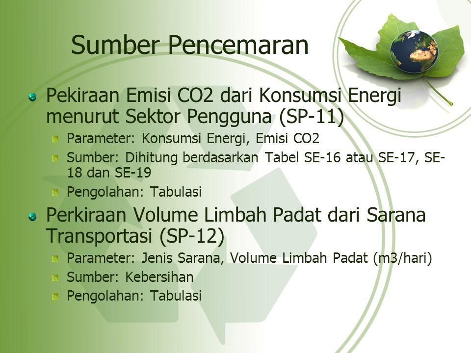 Sumber Pencemaran Pekiraan Emisi CO2 dari Konsumsi Energi menurut Sektor Pengguna (SP-11) Parameter: Konsumsi Energi, Emisi CO2.