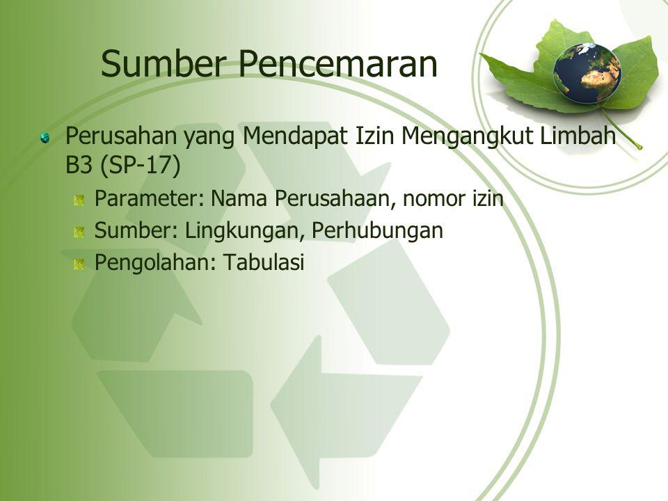 Sumber Pencemaran Perusahan yang Mendapat Izin Mengangkut Limbah B3 (SP-17) Parameter: Nama Perusahaan, nomor izin.
