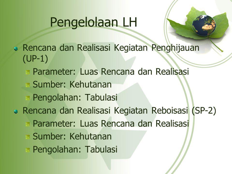 Pengelolaan LH Rencana dan Realisasi Kegiatan Penghijauan (UP-1)