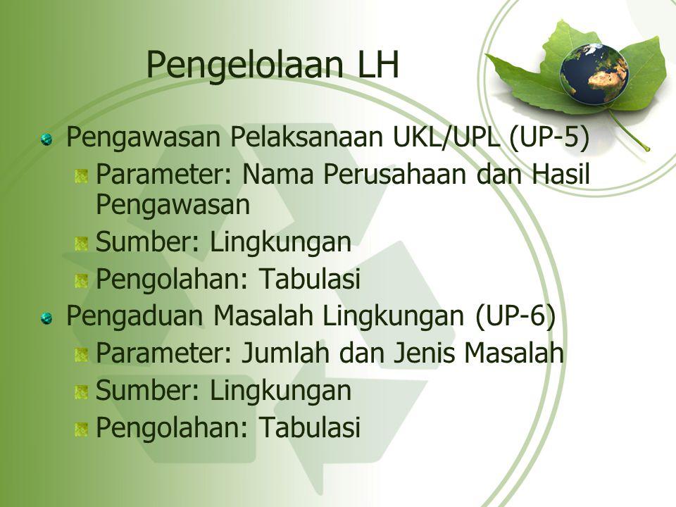 Pengelolaan LH Pengawasan Pelaksanaan UKL/UPL (UP-5)