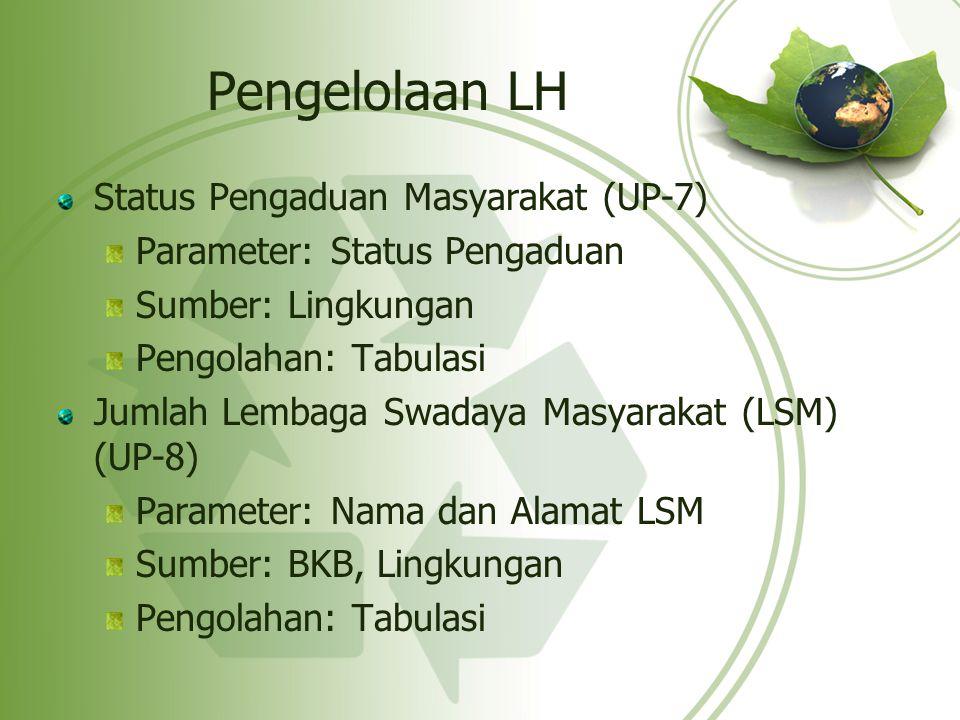 Pengelolaan LH Status Pengaduan Masyarakat (UP-7)