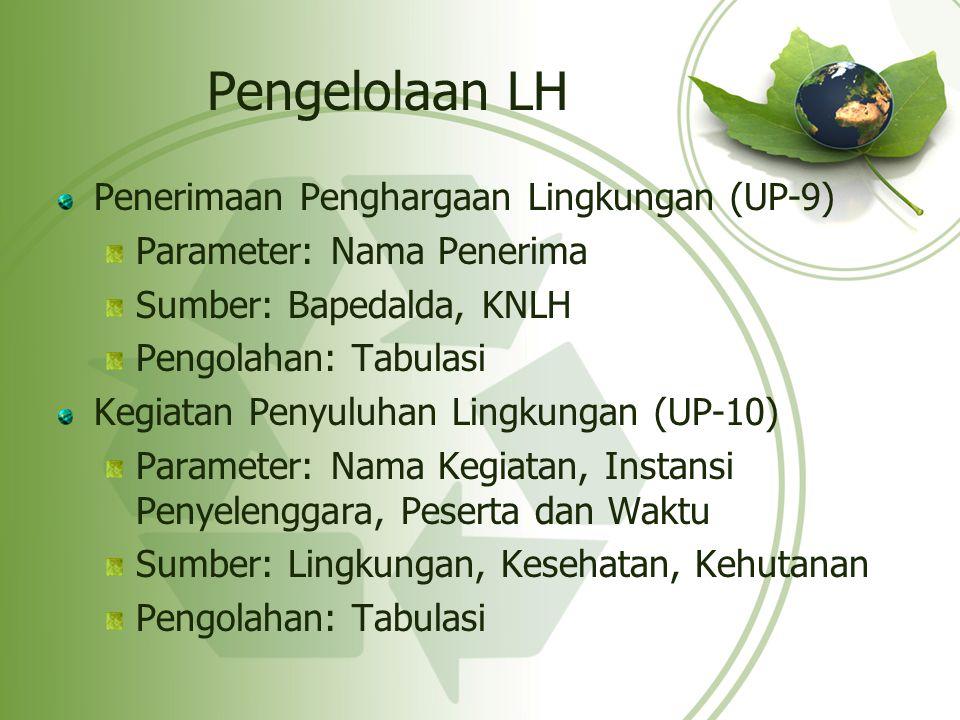 Pengelolaan LH Penerimaan Penghargaan Lingkungan (UP-9)