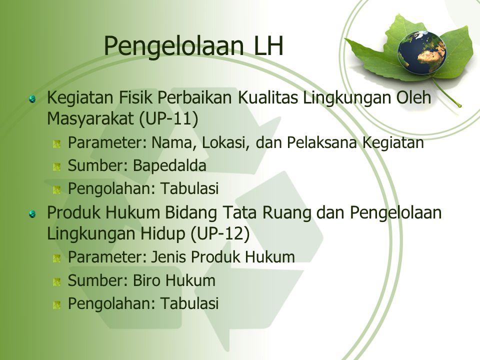 Pengelolaan LH Kegiatan Fisik Perbaikan Kualitas Lingkungan Oleh Masyarakat (UP-11) Parameter: Nama, Lokasi, dan Pelaksana Kegiatan.