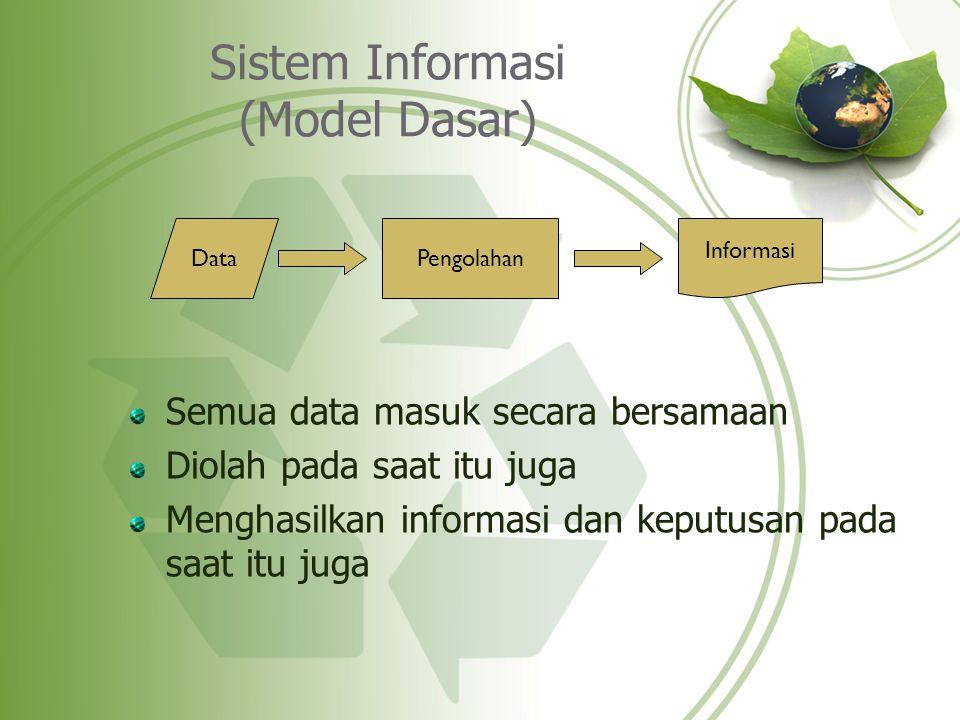 Sistem Informasi (Model Dasar)