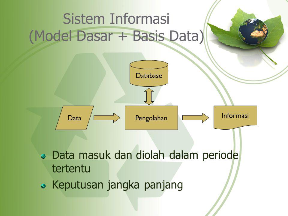Sistem Informasi (Model Dasar + Basis Data)