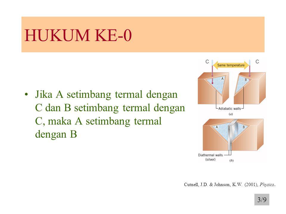 HUKUM KE-0 C. Jika A setimbang termal dengan C dan B setimbang termal dengan C, maka A setimbang termal dengan B.