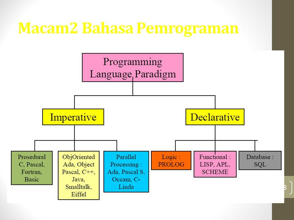 Macam2 Bahasa Pemrograman