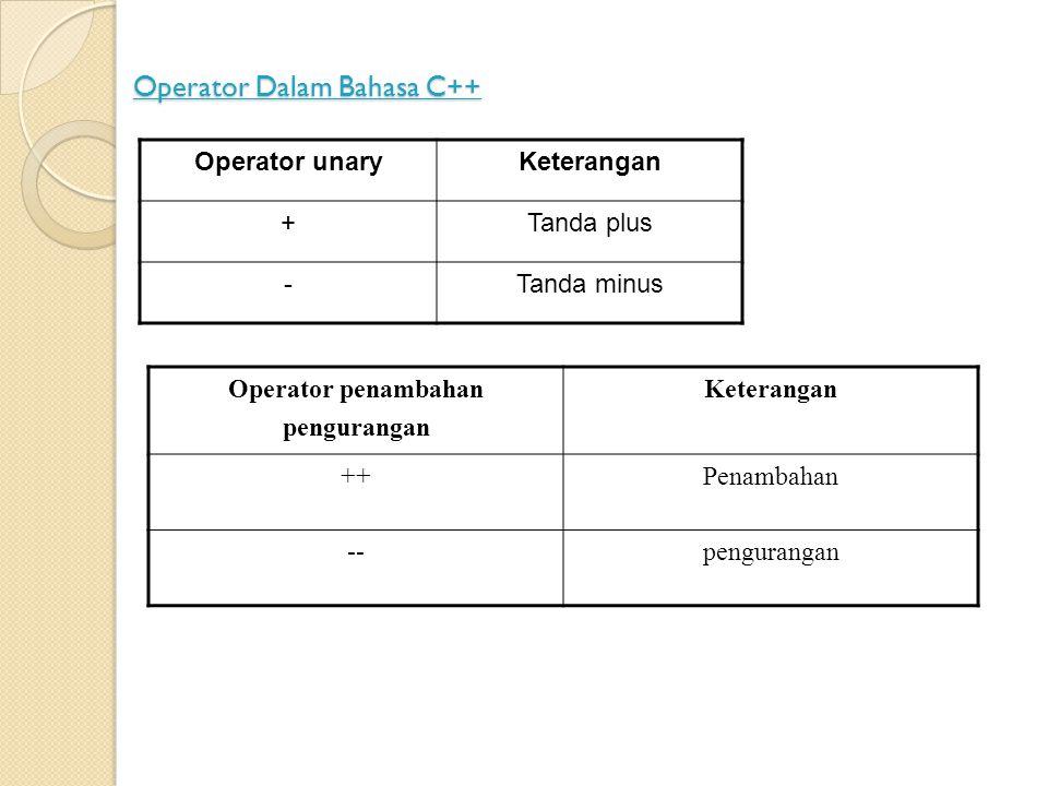 Operator Dalam Bahasa C++