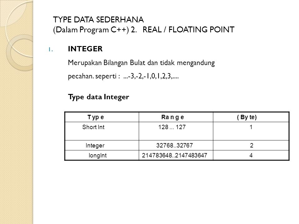 TYPE DATA SEDERHANA (Dalam Program C++) 2. REAL / FLOATING POINT