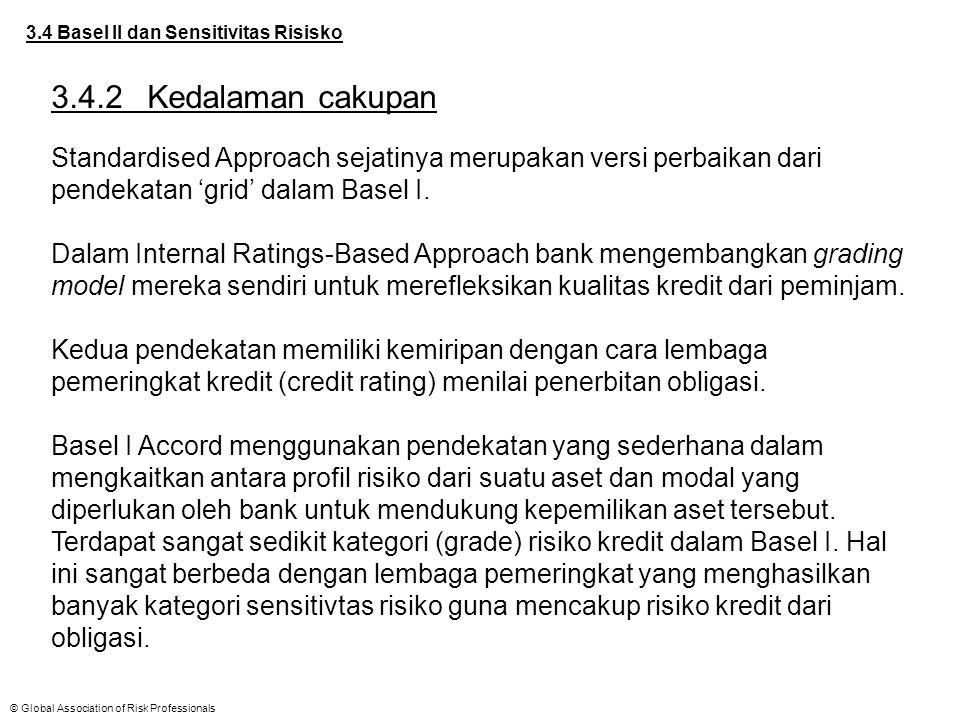 3.4 Basel II dan Sensitivitas Risisko