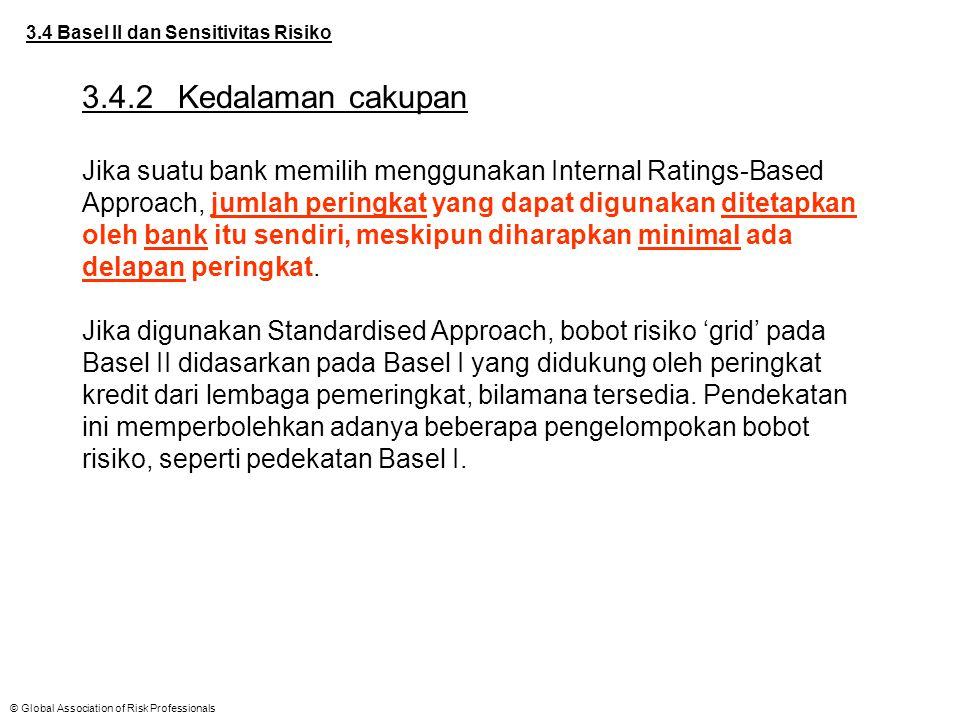 3.4 Basel II dan Sensitivitas Risiko