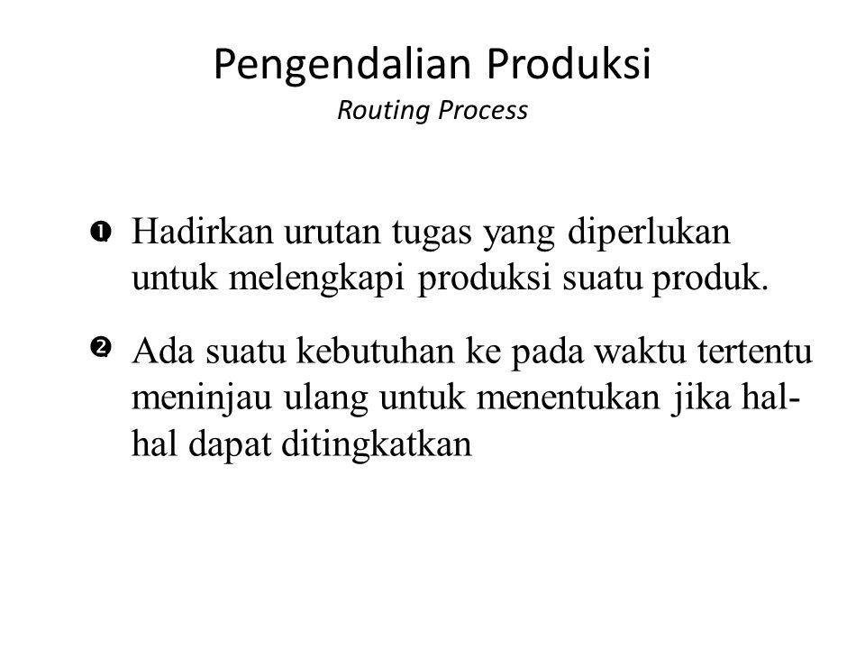 Pengendalian Produksi Routing Process
