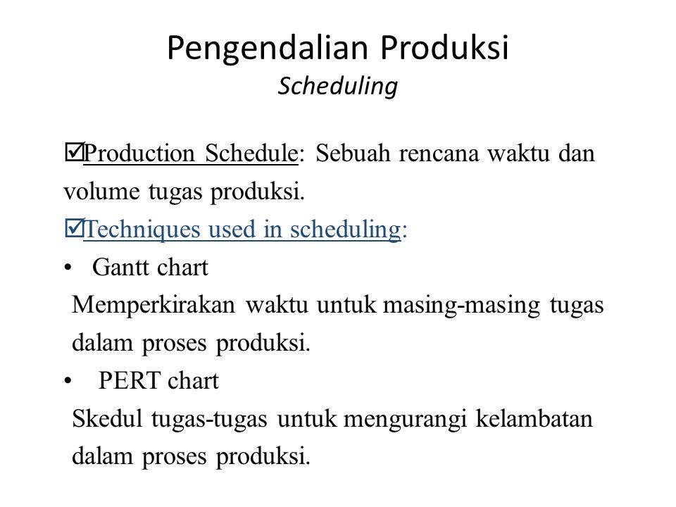 Pengendalian Produksi Scheduling