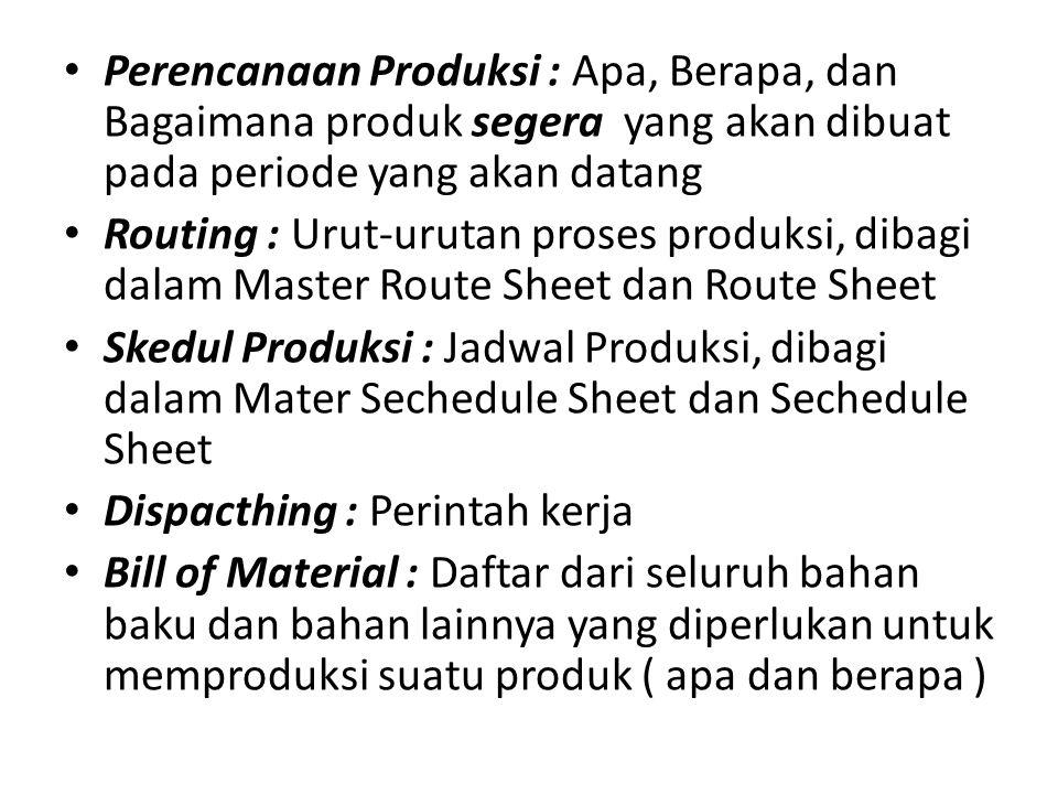 Perencanaan Produksi : Apa, Berapa, dan Bagaimana produk segera yang akan dibuat pada periode yang akan datang