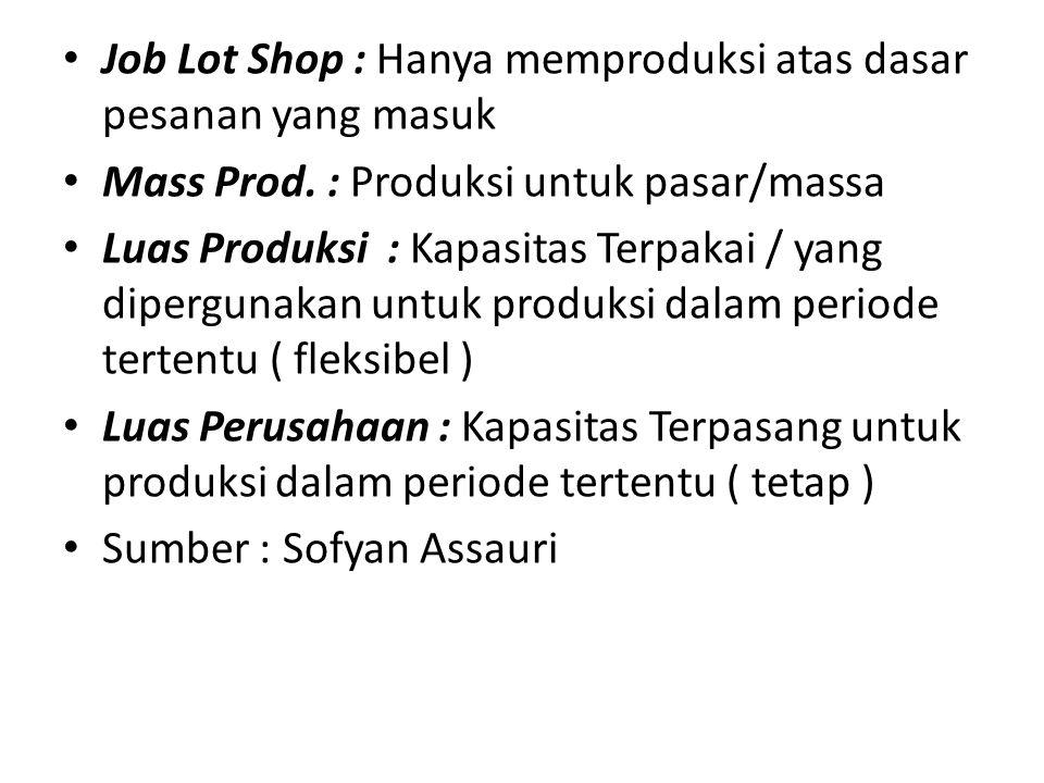 Job Lot Shop : Hanya memproduksi atas dasar pesanan yang masuk