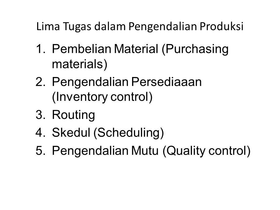 Lima Tugas dalam Pengendalian Produksi