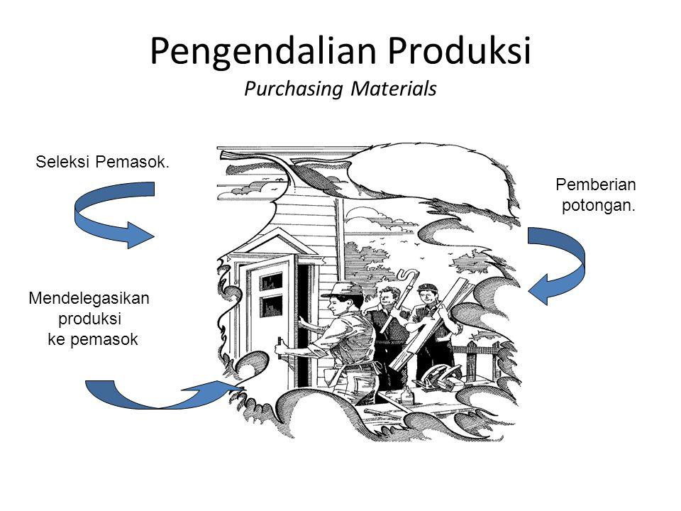 Pengendalian Produksi Purchasing Materials