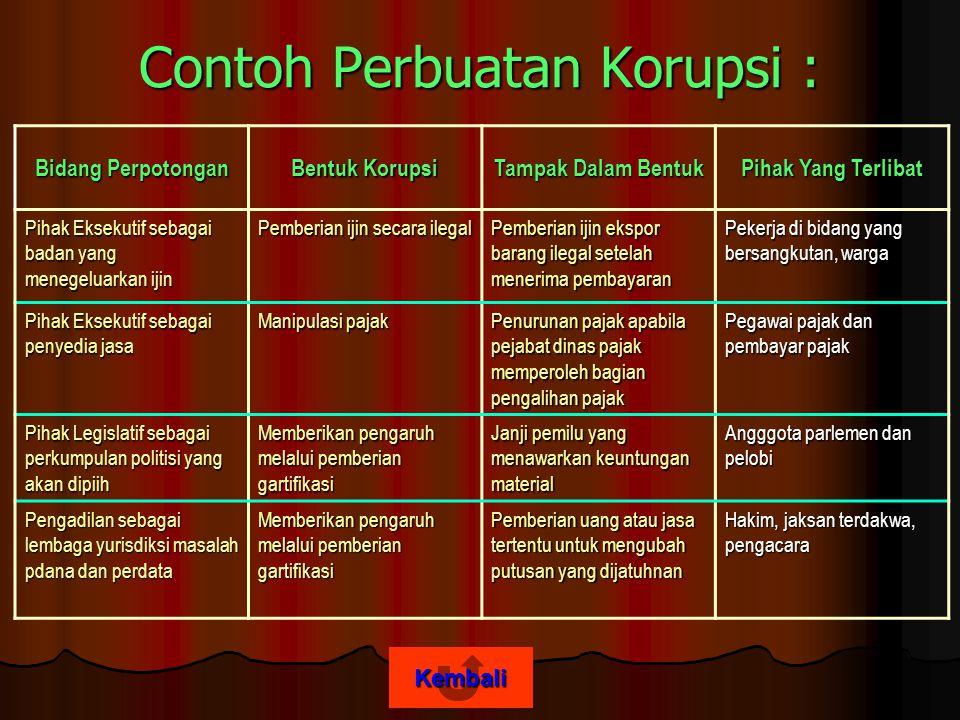 Contoh Perbuatan Korupsi :