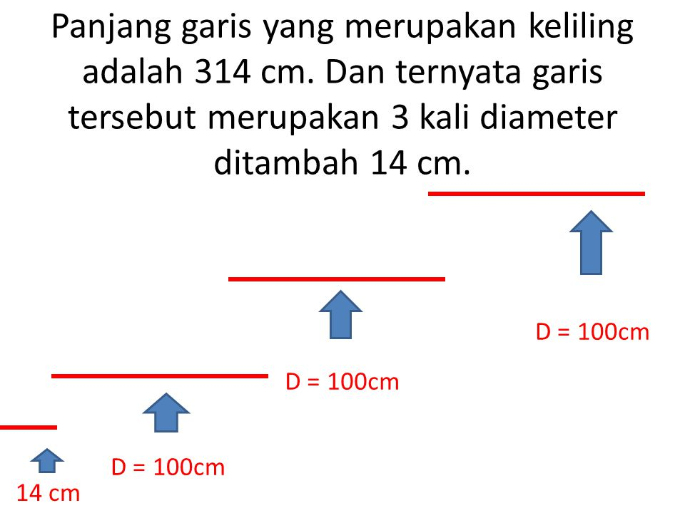 Panjang garis yang merupakan keliling adalah 314 cm