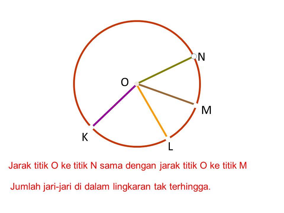 N Centre. O. M. Radius. K. L. Jarak titik O ke titik N sama dengan jarak titik O ke titik M.