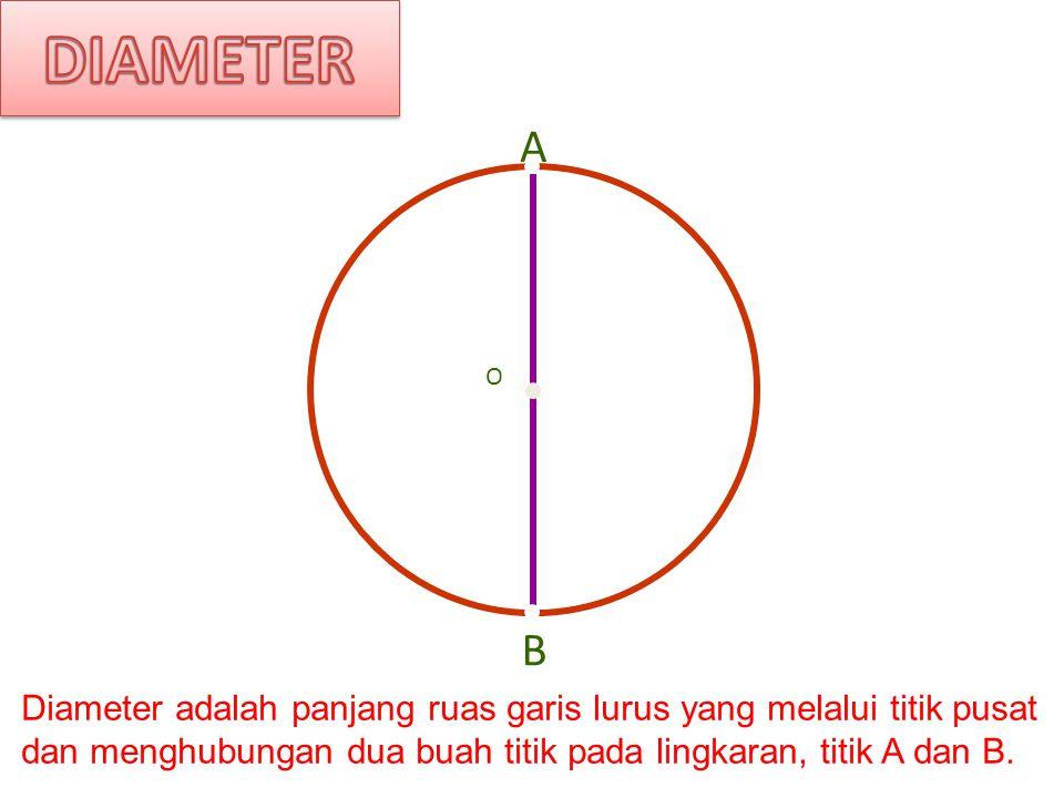DIAMETER A. O. Centre. Diameter AB. B.