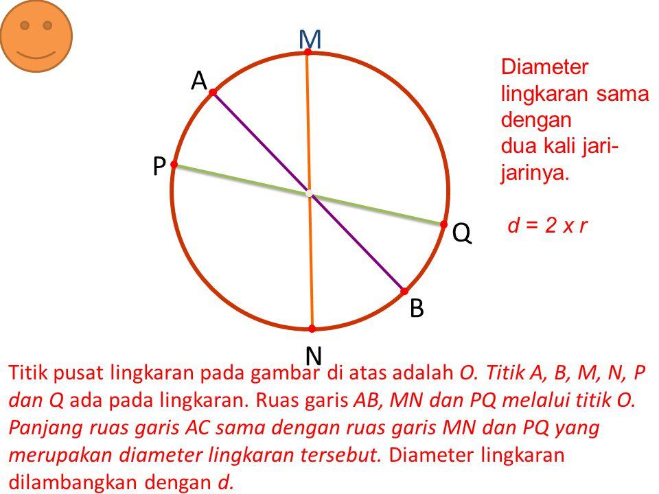 M Centre. Diameter lingkaran sama dengan. dua kali jari-jarinya. d = 2 x r. A. P. O. Q. B. N.