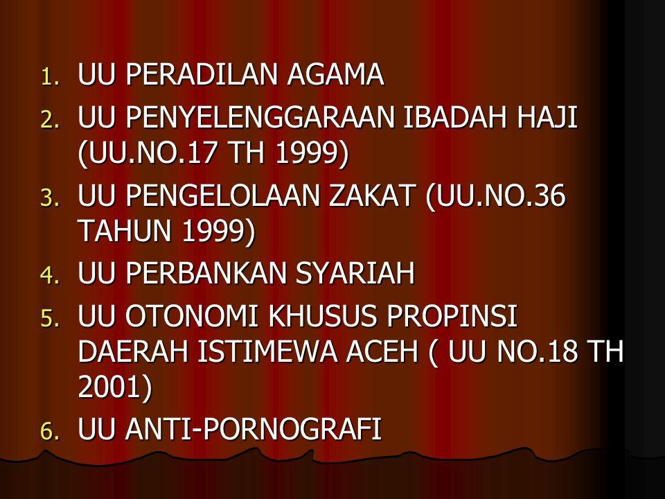UU PERADILAN AGAMA UU PENYELENGGARAAN IBADAH HAJI (UU.NO.17 TH 1999) UU PENGELOLAAN ZAKAT (UU.NO.36 TAHUN 1999)