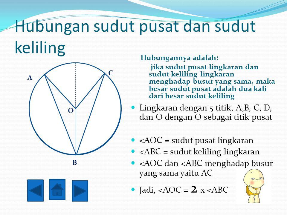 Hubungan sudut pusat dan sudut keliling