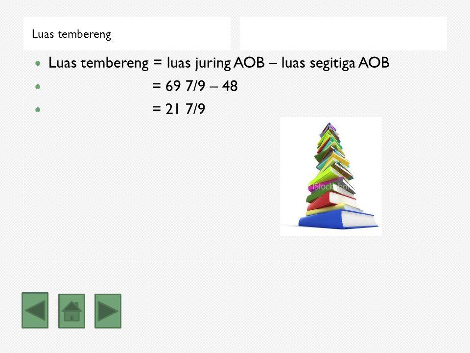 Luas tembereng = luas juring AOB – luas segitiga AOB = 69 7/9 – 48
