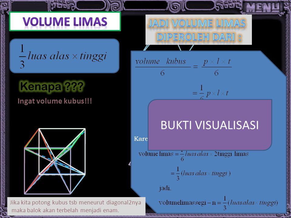 Volume limas BUKTI VISUALISASI Jadi volume limas diperoleh dari :