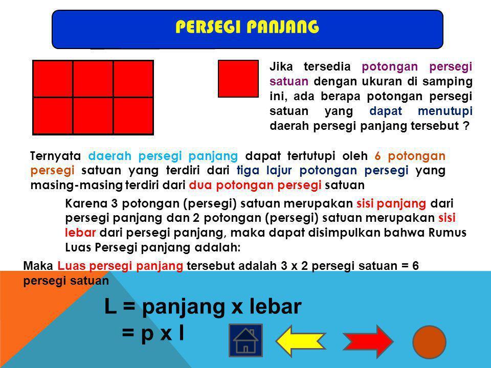 L = panjang x lebar = p x l PERSEGI PANJANG