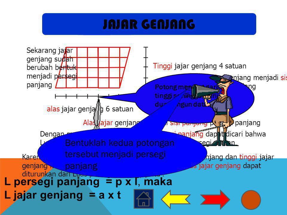JAJAR GENJANG L persegi panjang = p x l, maka L jajar genjang = a x t