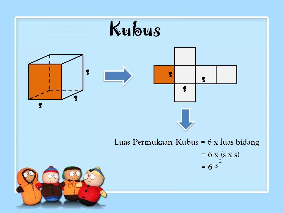 Luas Permukaan Kubus = 6 x luas bidang = 6 x (s x s) = 6