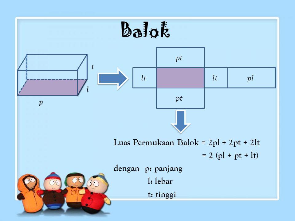 Balok Luas Permukaan Balok = 2pl + 2pt + 2lt = 2 (pl + pt + lt)