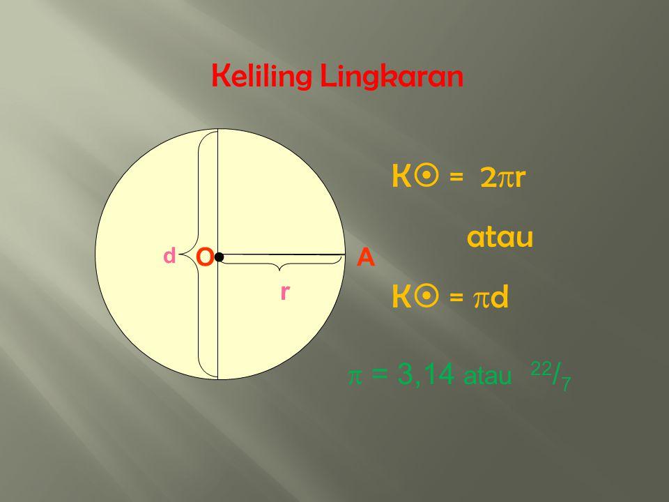 Keliling Lingkaran O r A • d K = 2r atau K = d  = 3,14 atau 22/7