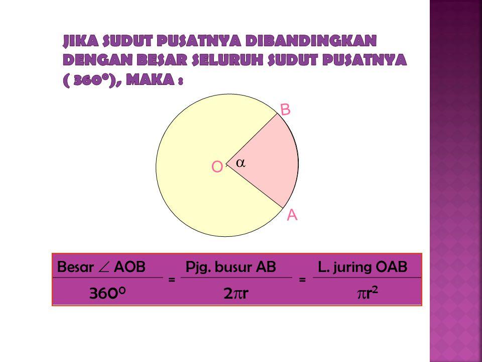 Jika sudut pusatnya dibandingkan dengan besar seluruh sudut pusatnya ( 3600), maka :