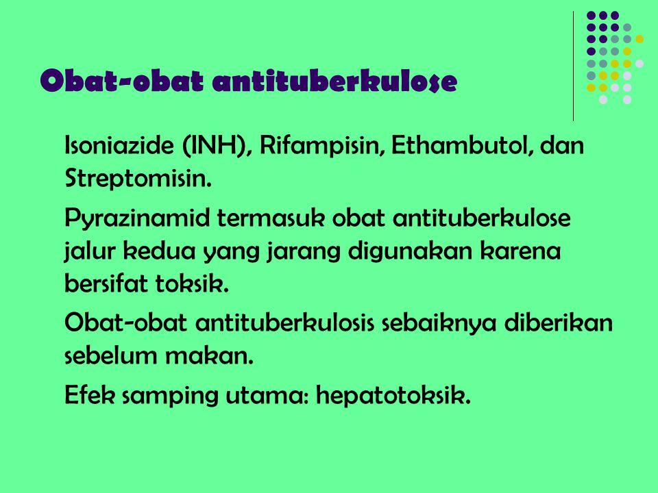 Obat-obat antituberkulose