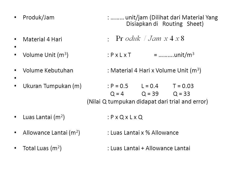 Produk/Jam. : ……… unit/jam (Dilihat dari Material Yang