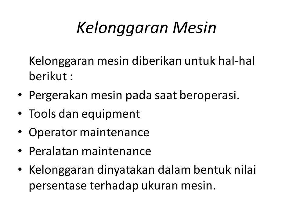 Kelonggaran Mesin Kelonggaran mesin diberikan untuk hal-hal berikut :