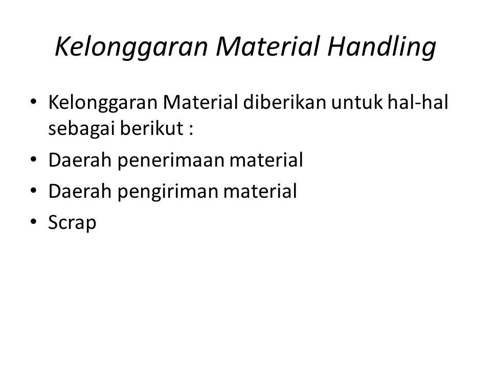 Kelonggaran Material Handling