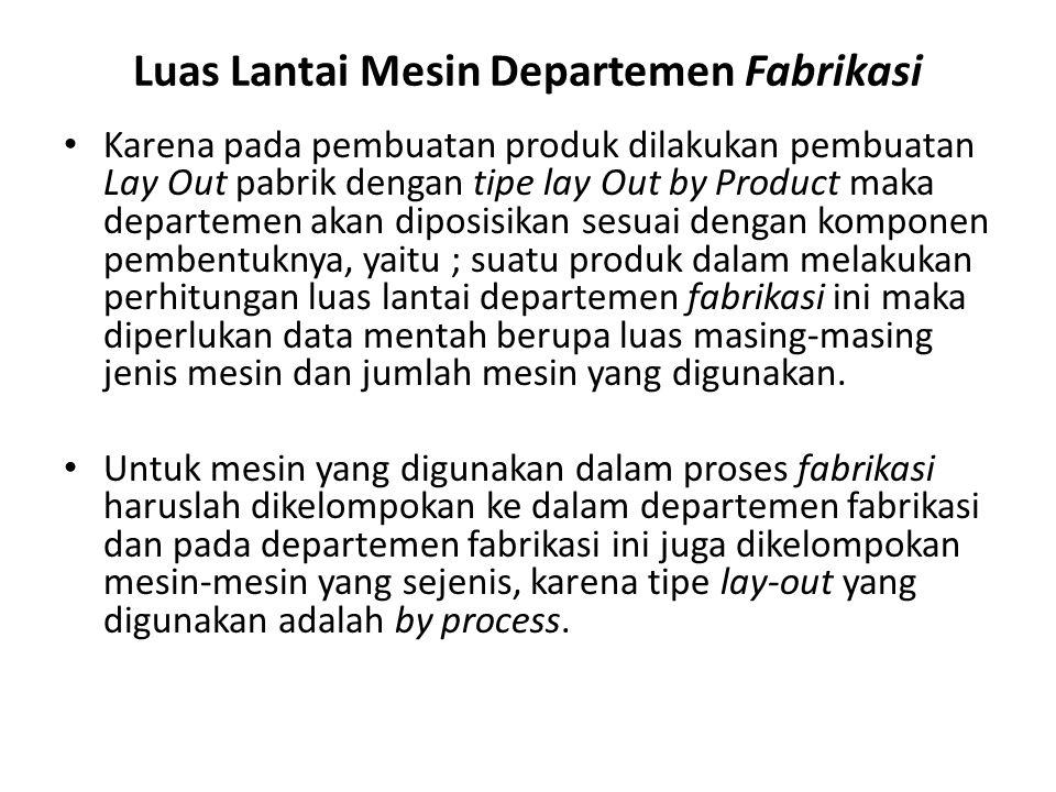 Luas Lantai Mesin Departemen Fabrikasi