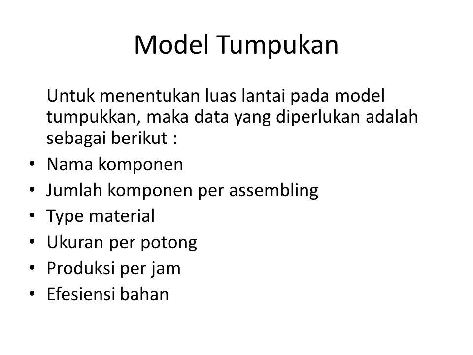 Model Tumpukan Untuk menentukan luas lantai pada model tumpukkan, maka data yang diperlukan adalah sebagai berikut :