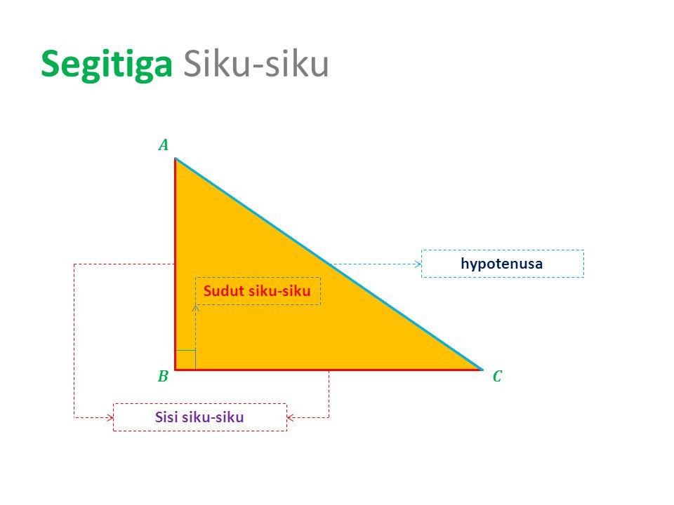 Segitiga Siku-siku 𝑨 hypotenusa Sisi siku-siku Sudut siku-siku 𝑩 𝑪