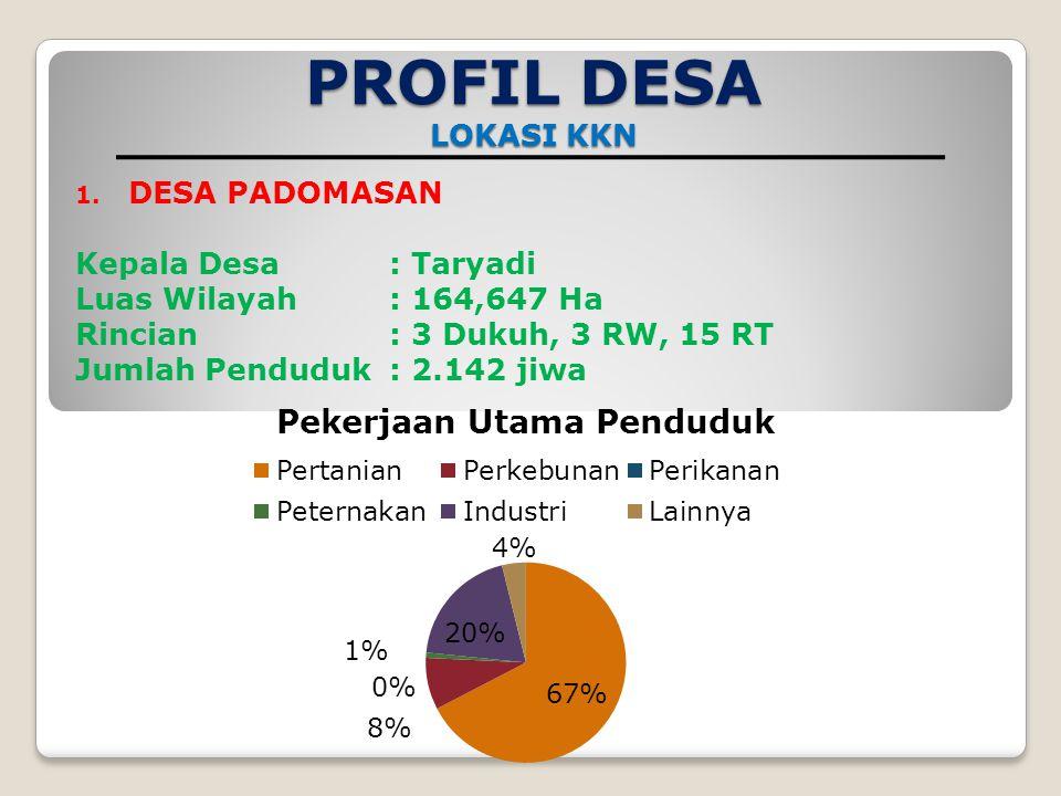 PROFIL DESA LOKASI KKN DESA PADOMASAN Kepala Desa : Taryadi