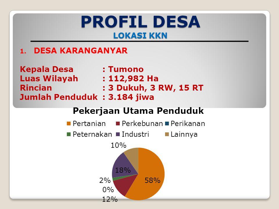 PROFIL DESA LOKASI KKN DESA KARANGANYAR Kepala Desa : Tumono