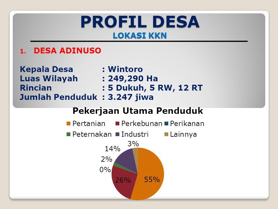 PROFIL DESA LOKASI KKN DESA ADINUSO Kepala Desa : Wintoro